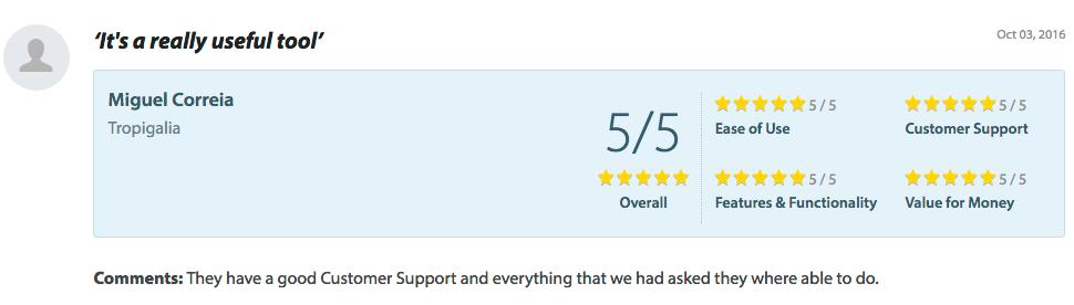 clockit review